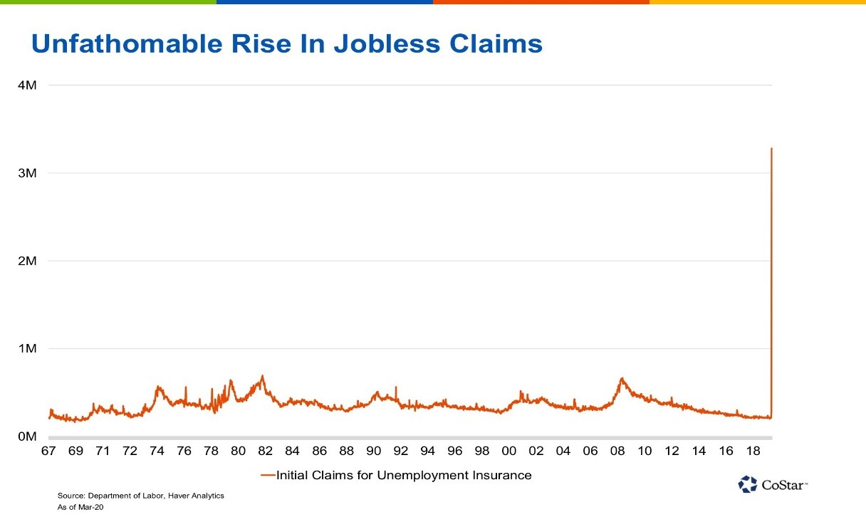 unfathomable rise in jobless claims